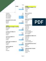 Formulas Manuales AD FORMULAS ORINAS (1)