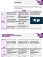 A2_Rubrica_de_evaluacion_U3_DFAM
