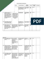 Evaluasi rekomendasi akreditasi (1).xlsx