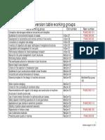 Conversie Tabel Werk Groep Rapport en Versie August 18 2011