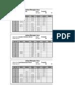 Rancangan Jadwal Pbm