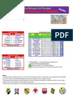Resultados da 7ª Jornada do Campeonato Nacional da 3ª Divisão em Hóquei em Patins
