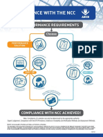 Infographic Compliance with the NCC 2016.pdf