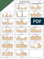 IATF Objective Data Analysis - Quality - Example2