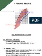Using Vein Percent Models