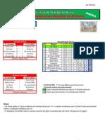 Resultados da 3ª Jornada do Campeonato Distrital da AF Évora em Futsal
