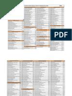 One Page Summarymedical)