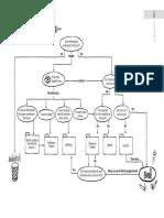 Email Processing Diagram