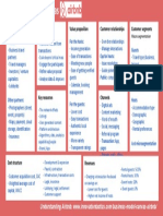 Airbnb-business-model-canvas.pdf