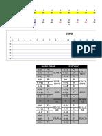 17Avaliação de Ritmo modelo.xls