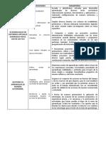 COMPETENCIAS transversales.docx