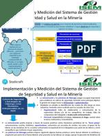 Implementación y Medición Del Sistema de Gestión de Seguridad y Salud en La Minería - DAVID MUCHA