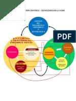 Modelo de Gestión Científico 2