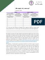Análisis-de-autoestima.pdf