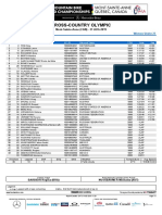 World Champs 2019 U23 Women XC Results