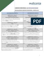 CII Modelo Declarativo GRUPO a E B