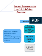 AI - Syllabus