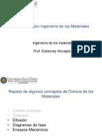 Ingenieria de Los Materiales C2-II-2019