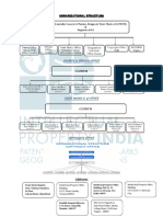 4 1 b i II III IV Organizational Structure of Office of CGPDTM