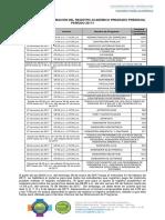 Acta_Programacion_Registro_Acad.pdf