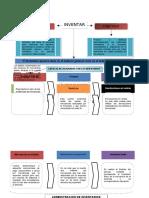 -Inventarios.pdf