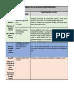 elementos de evalucion