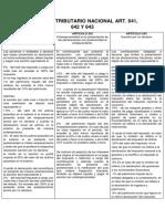 Estatuto Tributario Art 141,142 y 143