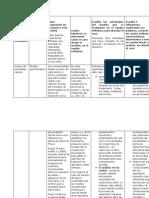 modelo psicodinamico Jorge Ivan.docx