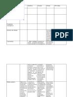 Estructura de Cuadro Comparativo de Grupos Taxonómicos Microbianos.