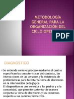 Metodología General Para La Organización Del Ciclo Operativo