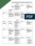 Cronograma Proyecto Abril-junio