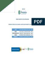 Cvli Mensal Por Região Janeiro a Agosto