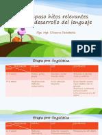 Desarrollo de La Comunicacion-SEMANA-16
