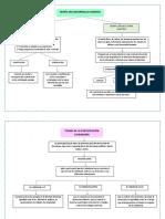 Teorias Desarrollo Humano y Participacion Ciudadana