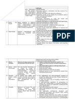 Competency Framework - Manufacture(1)