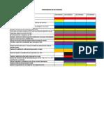 Plan de Trabajo Cronograma de Actividades Internacion