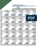 Escala salarial 2019.pdf