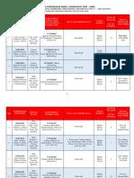 Terkini 2 Dis. 2018 - Jadual Peperiksaan Sem 1 Sesi 2018-2019