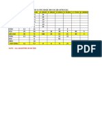 Employee Guide pdf | Salary | Passport