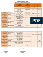 6 Pts Training Activity Matrix[1]