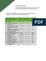 Matriz de evaluaciones