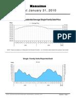 01-Jan 10 Nanaimo Graph Stats