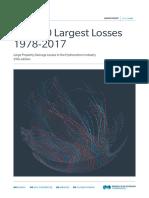 100 Largest Losses