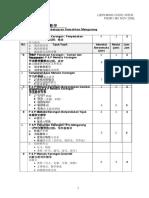 modul pgsr bcn 3111 lengkap - Copy.doc