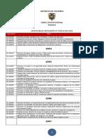 Sentencias de Unificacion en Tutela 1992-2019