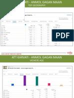 Att Karvati Analytics