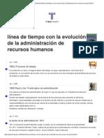 Linea de Tiempo Con La Evolucion de La Administracion de Recursos Humanos