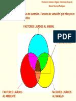 CRUVA DE LACTACION.pdf