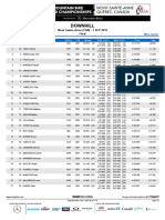 World Champs 2019 DH Junior Men Results