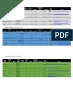 Tabel Karakteristik Satelit INDERAJA Intan A..docx
